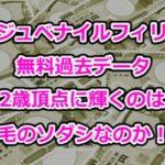 【阪神ジュベナイルフィリーズ/無料過去データ】2歳頂点に輝くのは白毛のソダシなのか!?